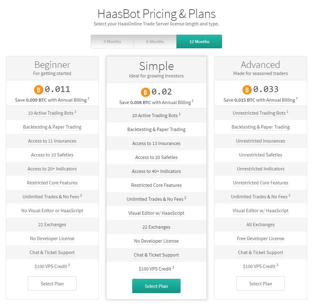 HaasOnline Pricing